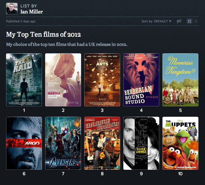 My Top Ten Films of 2012